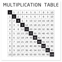 Накладка магнитная для шкафа Multiplication table, Young Users by VOX